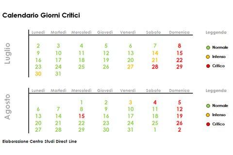 VACANZE IN AUTO? IL 'BOLLINO ROSSO' SPAVENTA il 79% DEGLI ITALIANI 16 VACANZE IN AUTO? IL 'BOLLINO ROSSO' SPAVENTA il 79% DEGLI ITALIANI