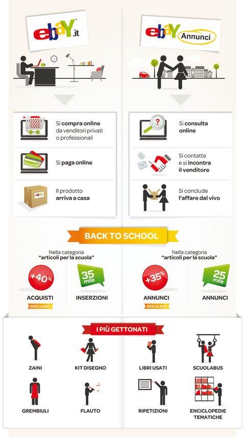 Caro scuola: un aiuto online 32 Caro scuola: un aiuto online