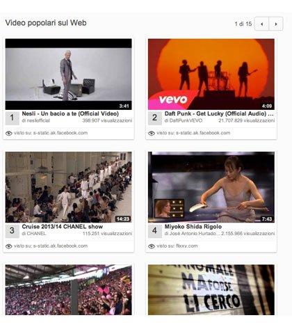 Il video di Nesli, Un Bacio a te, è il più popolare sul web 54 Il video di Nesli, Un Bacio a te, è il più popolare sul web