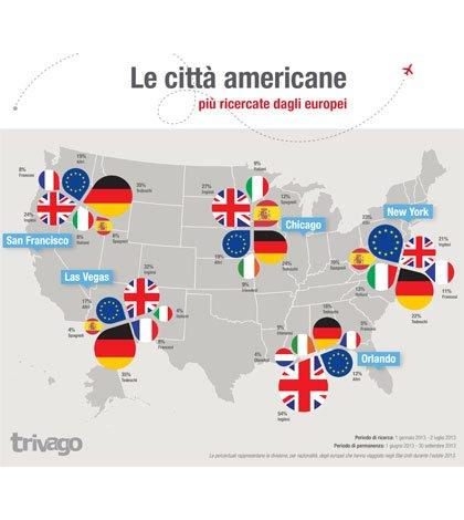 New York, l'americana più amata dagli Italiani 2.0 6 New York, l'americana più amata dagli Italiani 2.0
