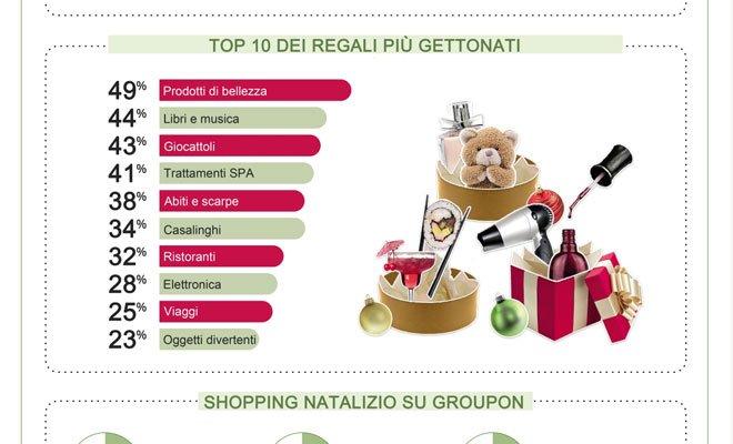 Natale 2013: gli italiani spendono meno ma riciclano di più 7 Natale 2013: gli italiani spendono meno ma riciclano di più