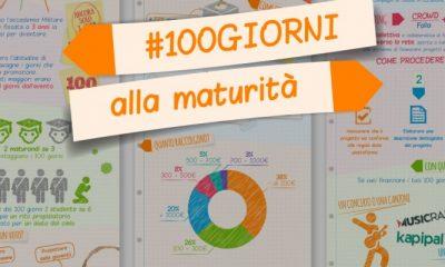 -100 giorni all'esame di maturità: origini e nuovi trend in un'infografica 25 -100 giorni all'esame di maturità: origini e nuovi trend in un'infografica