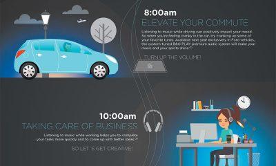 Ford e HARMAN insieme per rivoluzionare l'esperienza di ascolto in auto 34 Ford e HARMAN insieme per rivoluzionare l'esperienza di ascolto in auto