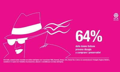 In Europa sono le donne italiane a provare più disagio nell'acquisto dei preservativi 21 In Europa sono le donne italiane a provare più disagio nell'acquisto dei preservativi