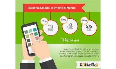 Offerte Natale Telefonia Mobile: i GB aumentano del 96% 8 Offerte Natale Telefonia Mobile: i GB aumentano del 96%