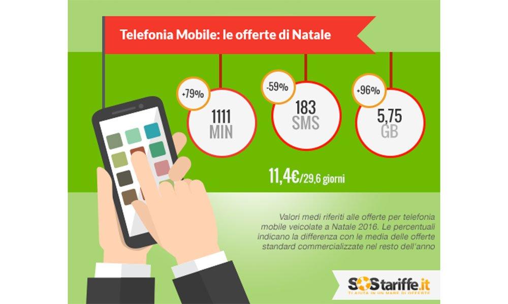 Offerte Natale Telefonia Mobile: i GB aumentano del 96% 6 Offerte Natale Telefonia Mobile: i GB aumentano del 96%