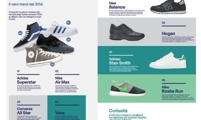 Le tendenze che guideranno lo shopping online nel settore moda 24 Le tendenze che guideranno lo shopping online nel settore moda