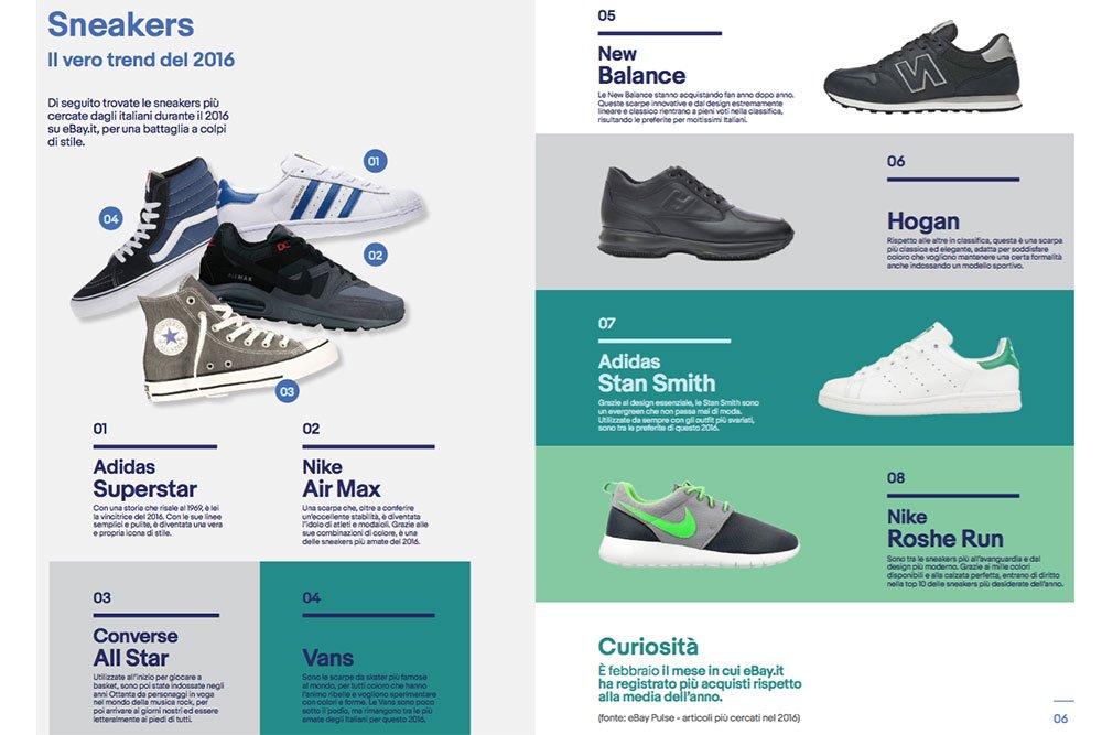 Le tendenze che guideranno lo shopping online nel settore moda 7 Le tendenze che guideranno lo shopping online nel settore moda