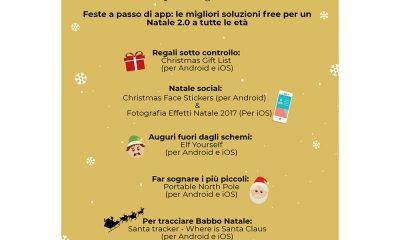 Le migliori app gratuite per Natale 8 Le migliori app gratuite per Natale