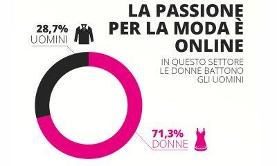 """Moda e accessori online, un settore dove le donne decidono anche per """"lui"""" 23 Moda e accessori online, un settore dove le donne decidono anche per """"lui"""""""