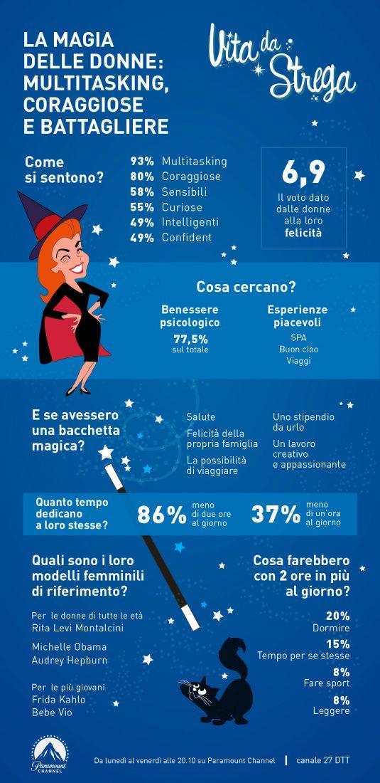 8 Marzo: la fotografia delle donne italiane 10 8 Marzo: la fotografia delle donne italiane